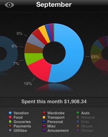 September Spending saver app